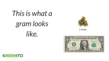 Gram of marijuana